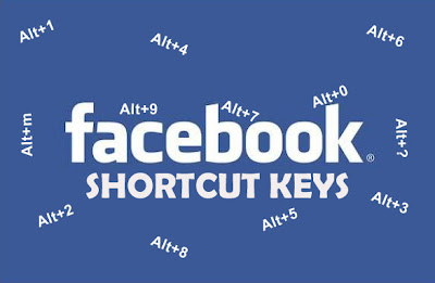 Facebook-Shortcut-Keys+copy
