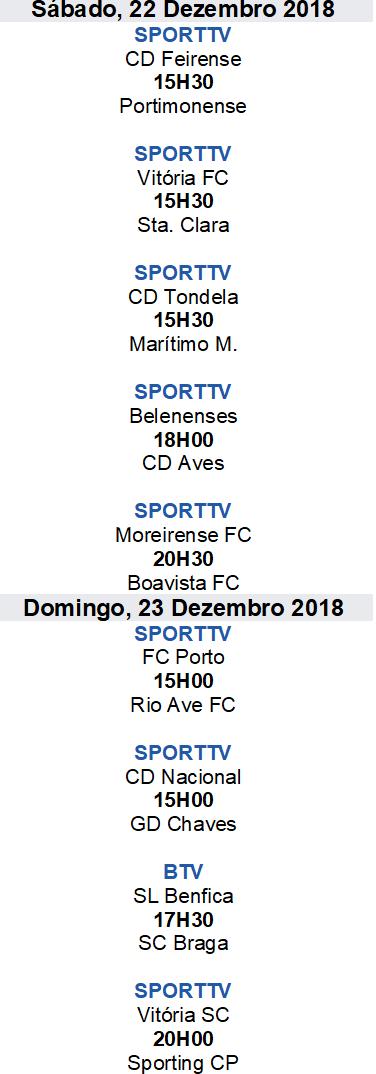 Liga Nós 2018-2019 14ºJornada