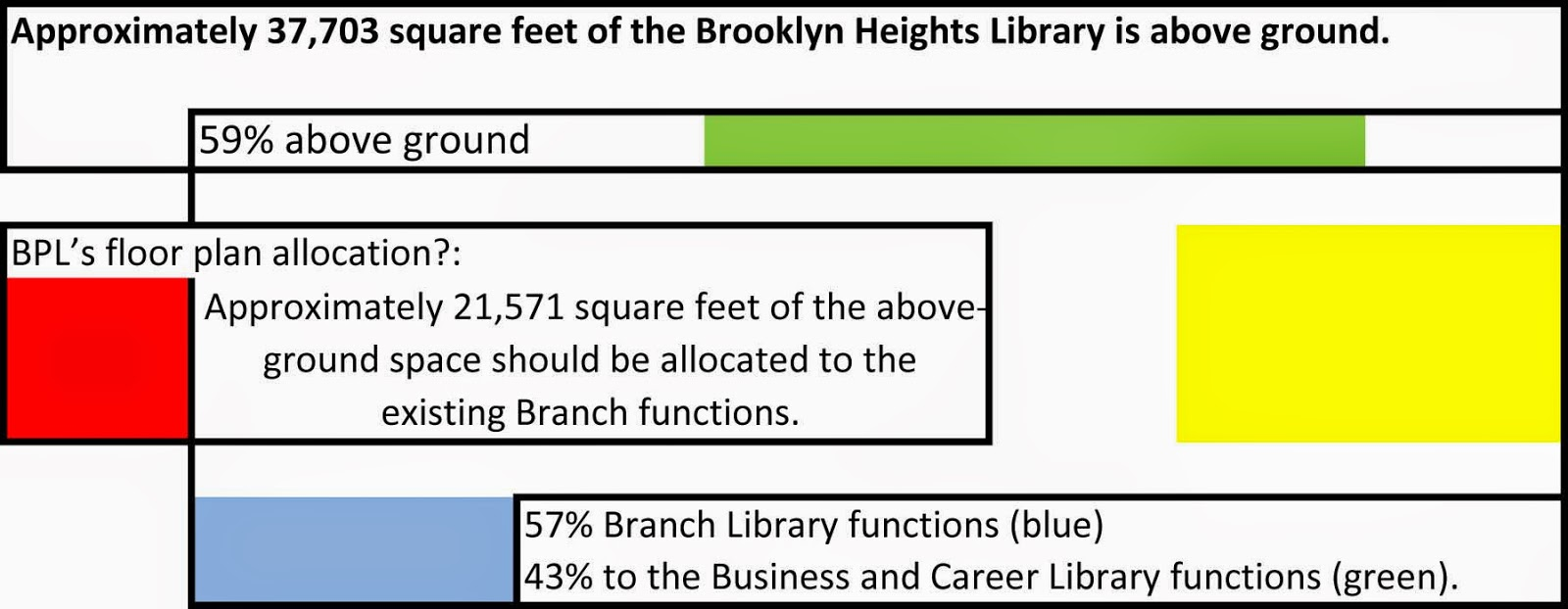 How To Calculate Square Feet Appraisal Scoop Calculating