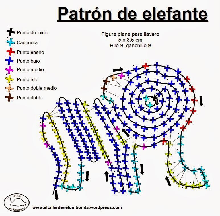 Patrón crochet de elefante | crochet | Pinterest