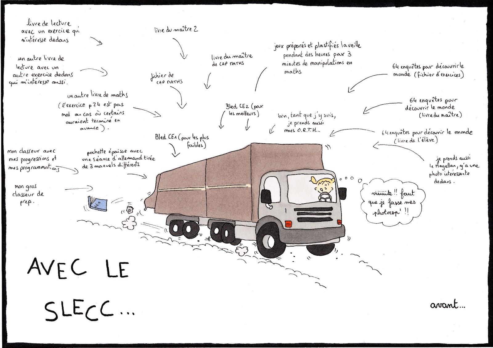 Projet SLECC : nouvelle formule - Page 6 Le+slecc,+c%27est+bon+pour+la+plan%C3%A8te+1