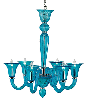 eBay - Sizing Chandelier Shades Reviews  Guides