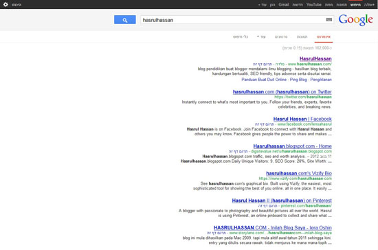 hasrulhassan in Google Search Israel