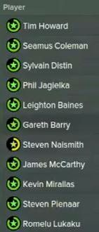 Football Manager 2015 Everton