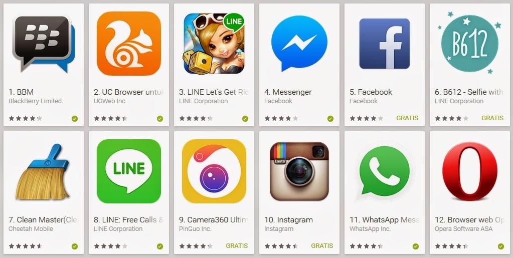 daftar aplikasi dan game terbaik www.klinikandroid.com