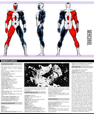 Hombre de 4 Dimensiones (ficha marvel comics)