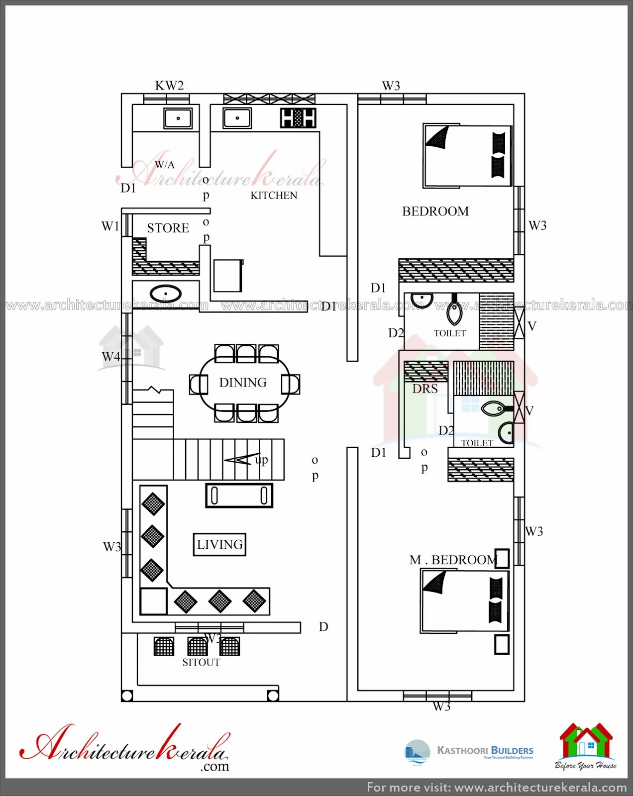 Simple elevation house plan in below 2500 sq ft for Kerala home plan and elevation 1000 sq ft