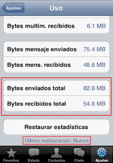 Whatsapp la respuesta a qué hacer con 30 megabytes de internet
