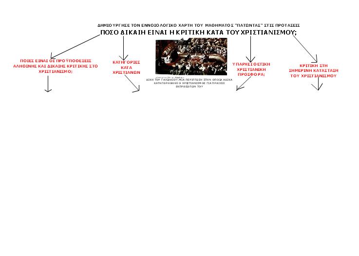 http://ebooks.edu.gr/modules/ebook/show.php/DSGL-B126/498/3244,13186/extras/Html/kef1_en22_enoiologikos_popup.htm