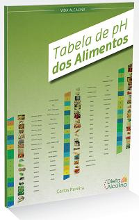 tabela de pH dos Alimentos