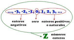 http://www.ceipjuanherreraalcausa.es/Recursosdidacticos/SEXTO/datos/03_Mates/datos/05_rdi/ud05/2/02.htm