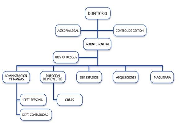 Gestion tecnologica empresarial noviembre 2011 - Que es un contratista ...