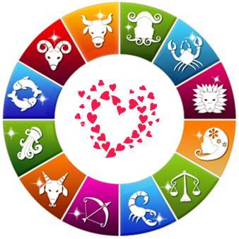 الابراج والحب - كيف تتعامل مع حبيبك حسب برجه - الحظ - horoscope