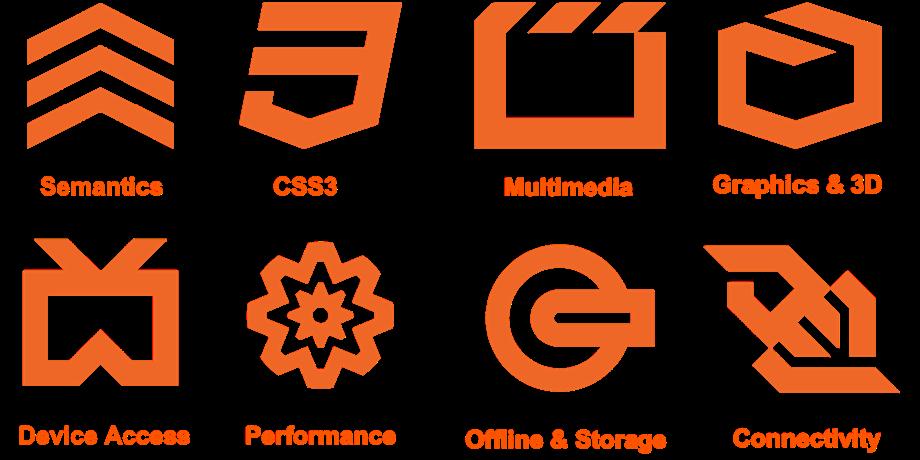 Caracteristicas de HTML5