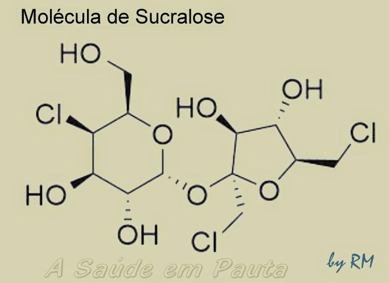 Esquema de uma molécula de sucralose