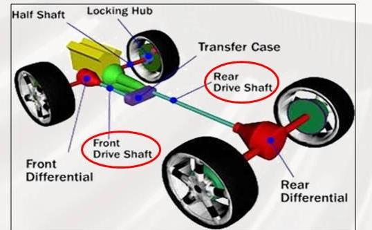 The Transmission Connecting To Each Front Wheel Drive Shaft Configurations For All Vehicles Vary Depending On Make And Model Of Car