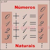 Começando pelo zero e adicionando sempre uma unidade, obtemos os chamados números naturais