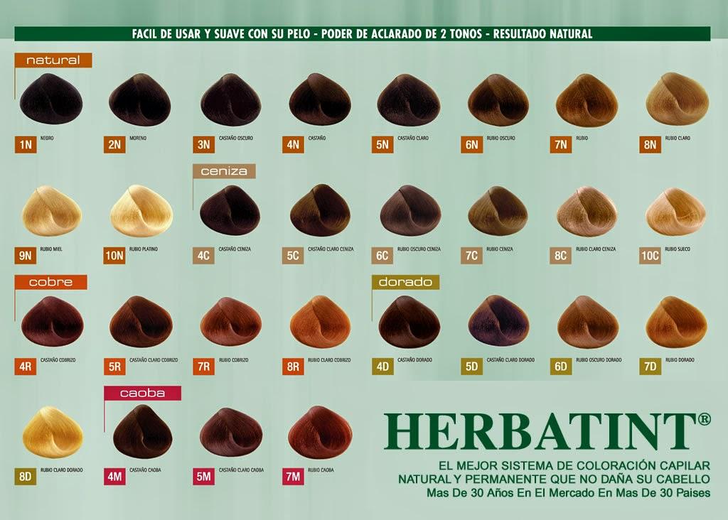 Herbatint - Carta de Colores
