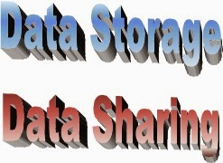 Unlimited Online Storage, Backup & Cloud sites for sharing data in hindi