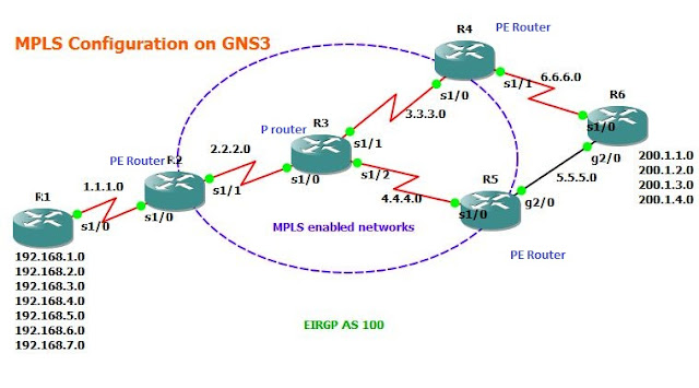 network ccnp Ccna ,ccnp and ccie training in india  the institute fulfilled all my dreams of becoming a network engineer in very short span of time.