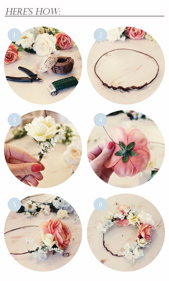 Comment faire une couronne de fleurs