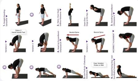 Make yoga that just return to your abilities an d knowing which yoga