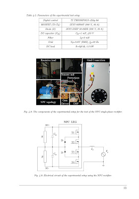 Phd thesis electrical power