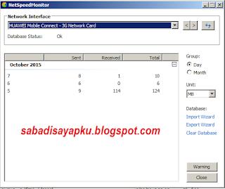 Download Net Speed Monitor Untuk Melihat Kecepatan Internet