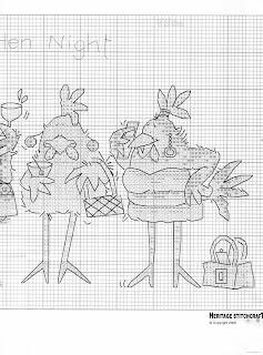 Gráficos de galinhas tricotando ponto cruz