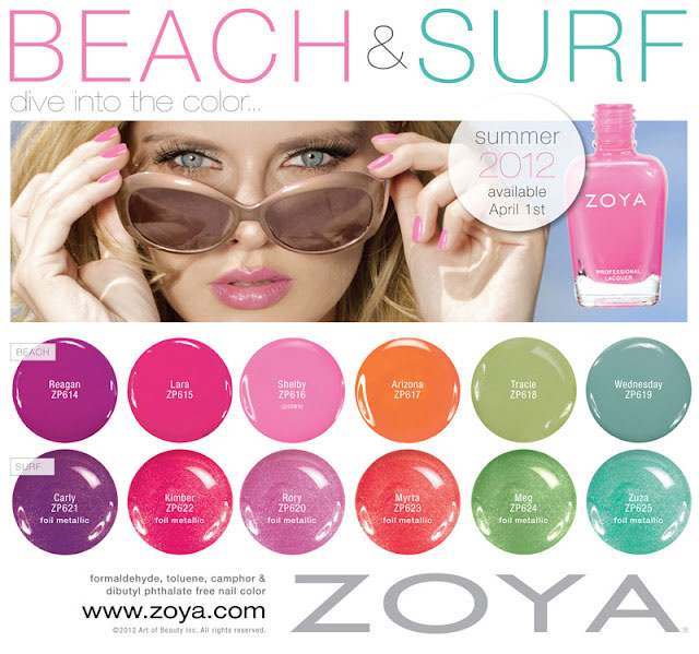 Zoya Nail Polish Beach Surf Summer 2012 Collection