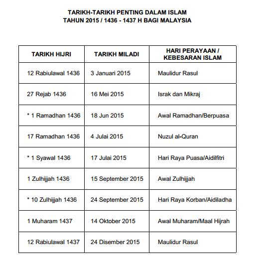 Kalendar Islam Tahun 2015 / 1436 - 1437 H Malaysia