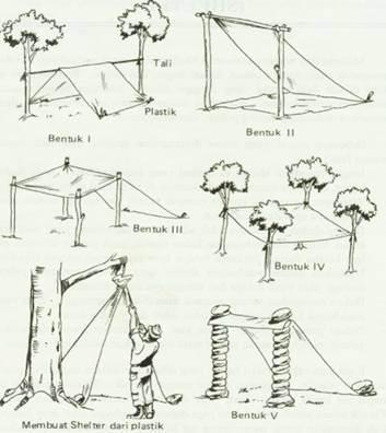 Cara Membuat Bivak dan Bentuknya