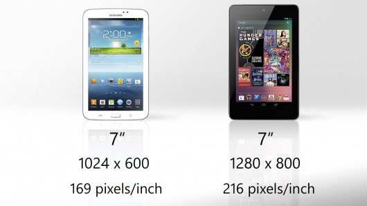 Galaxy Tab 3 vs. Nexus 7 display