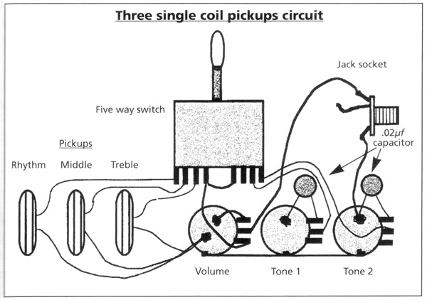 wiring gitar maen gitar rh pranandika blogspot com Fender Squier Stratocaster Wiring-Diagram Strat Guitar Wiring Diagram