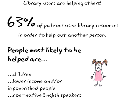 libraries are places where people help others