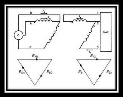 open delta transformer phasor diagram line side tap