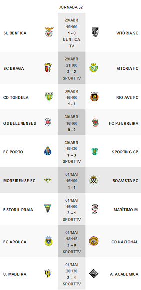 Primeira Liga 2015-2016 32ºJornada