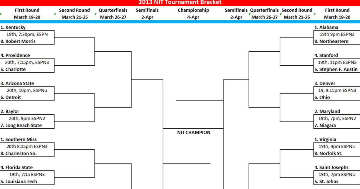 Excel Spreadsheets Help: 2013 NIT Bracket Spreadsheet