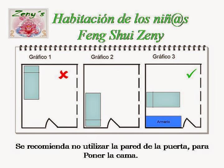 Zen y feng shui hoy para el hemisferio sur dormitorios for Tips de feng shui para el hogar