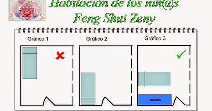 Zen y feng shui hoy para el hemisferio sur habitacion for Feng shui habitacion