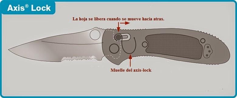 Armas Blancas 66 El Bloqueo Axis Lock