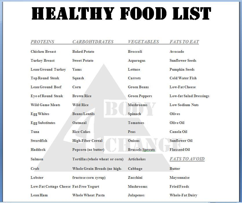 List some healthy snacks