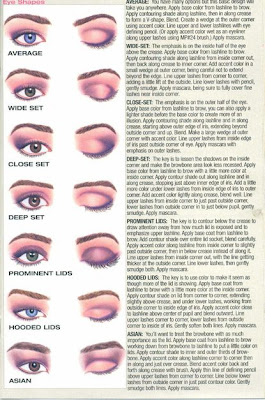 Makeup Tutorial on Eyeshadow Tutorial For Asian Eye Shapes  Deep Set Hooded Almond Eye