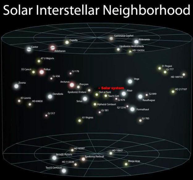 Bumi jika dilihat dari posisi yang lebih jauh lagi
