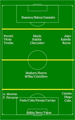 Plantilla SevillaFC 2013/14