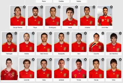 Foto Skuad Pemain Spanyol di Piala Eropa 2012