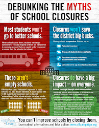 Infographic vs. school closing myths