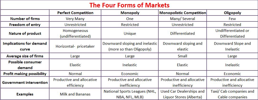 market structures in the philippines 2 advantages & disadvantages of matrix organizational structures in business organizations  starbucks & its organizational design.