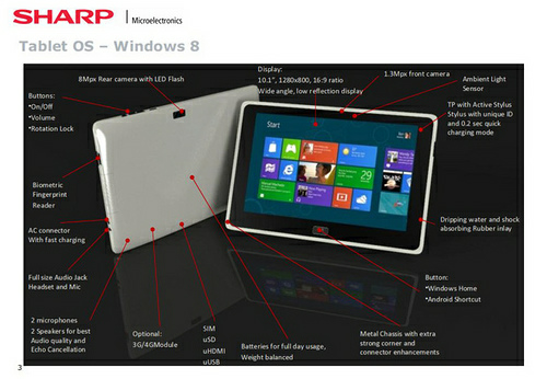 Dual Boot Tablet Android 4.0 and Windows 8 from Sharp