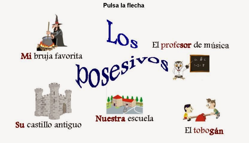 http://cplosangeles.juntaextremadura.net/web/edilim/curso_4/lengua/posesivos/posesivos.html